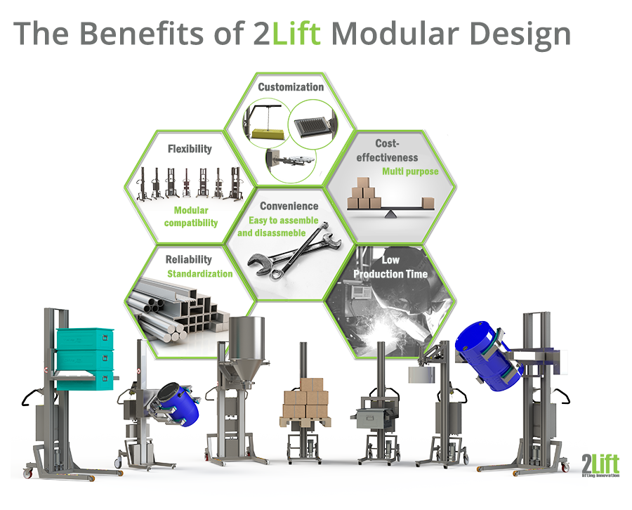 Benefits of 2Lift modular design in industrial material handling solutions. 2Lift ApS