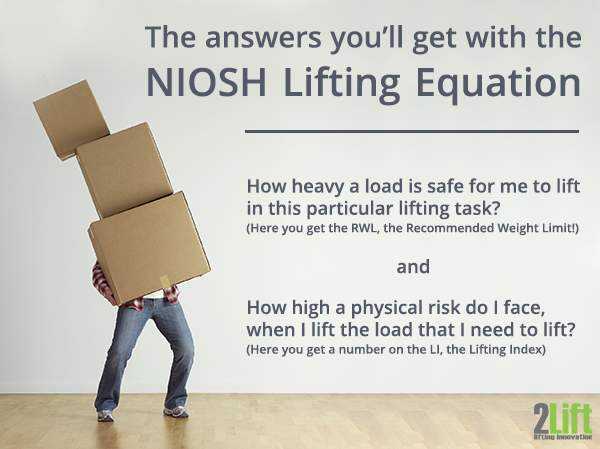 Safe lifting formula: The famous NIOSH lifting equation: finding the maximum recommended weight limit for lifting loads at work.