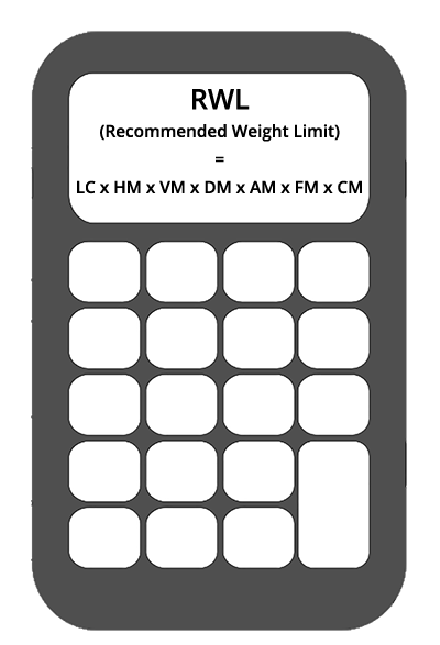 NIOSH lifting equation calculator for ergonomic lifting risk assessment.