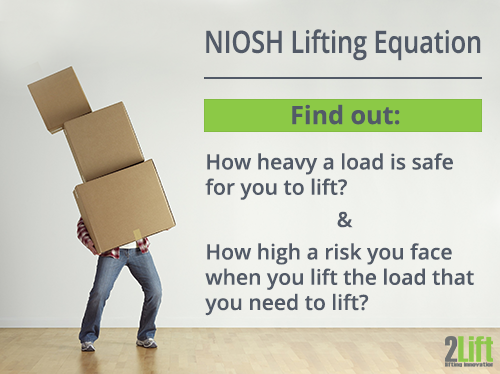 The Niosh Lifting Equation.