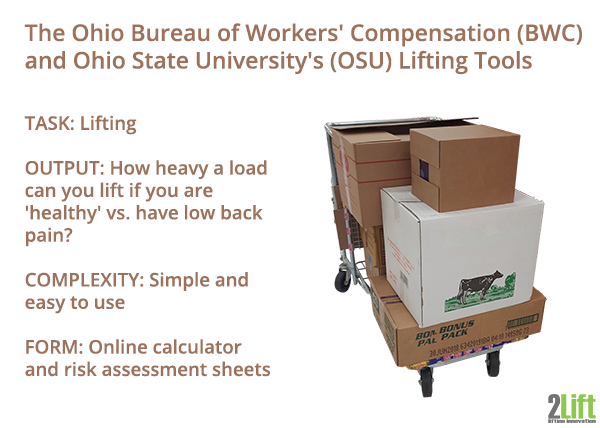 The Ohio Bureau of Workers' Compensation (BWC) and Ohio State University's (OSU) Lifting Tools
