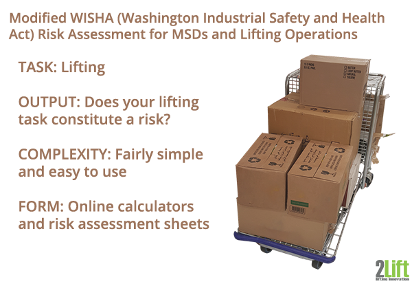 WISHA lifting calculator and tools for manual handling risk assessment.