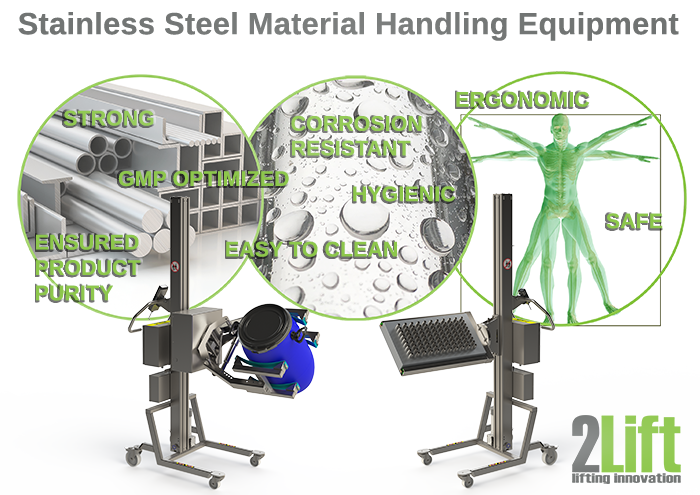 Stainless steel industrial material handling equipment food. Hygienic, corrosion resistant and easy to clean. 2Lift ApS.